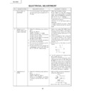 Sharp XG-C50XE (serv.man10) Service Manual