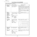 Sharp XV-Z10000 (serv.man10) Service Manual