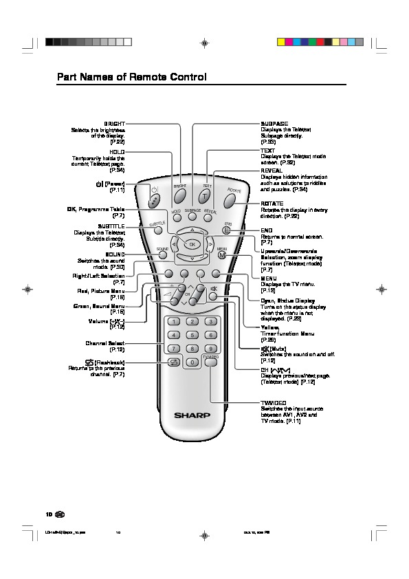 Sharp LC-13B4E (SERV MAN21) User Guide / Operation Manual