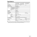 Sharp LC-15E1E (serv.man22) User Guide / Operation Manual