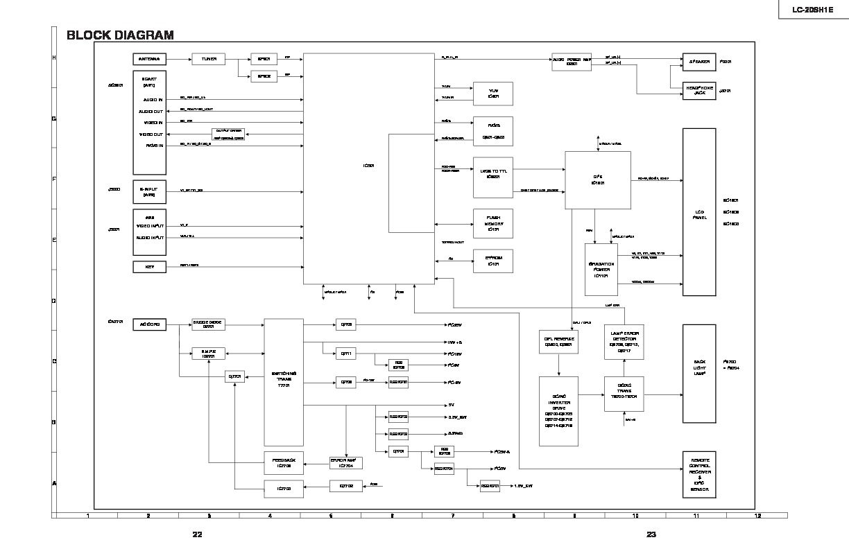 magnificent smps service manual composition electrical diagram ideas piotomar info Samsung Smart TV Manual PDF Samsung Smart TV Manual PDF