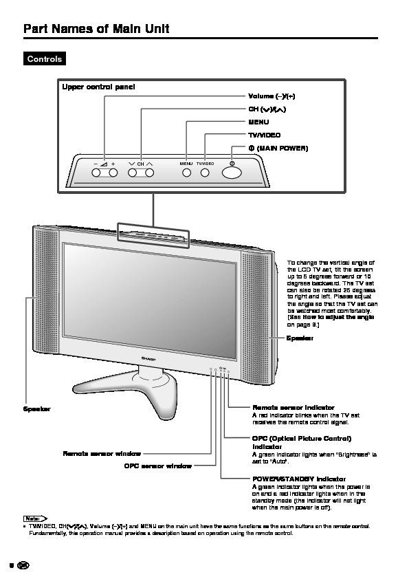 Sharp LC-22SV2E (SERV MAN23) User Guide / Operation Manual