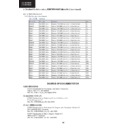 Sharp LC-32FH510E (serv.man10) Service Manual