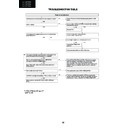 Sharp LC-37P55E (serv.man11) Service Manual