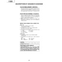 PZ-43MR2E (serv.man12) Service Manual