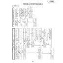 PZ-50MR2E (serv.man9) Service Manual