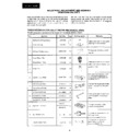 Sharp VC-A215HM (serv.man6) Service Manual