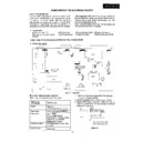 Sharp VC-A215HM (serv.man7) Service Manual