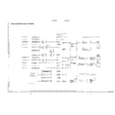 Sharp VC-H81HM (serv.man16) Service Manual
