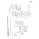 VC-M24HM (serv.man7) Service Manual