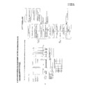 VC-M25HM (serv.man10) Service Manual
