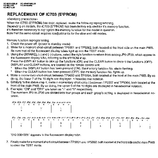 Sharp VC-M271HM (SERV MAN14) Service Manual — View online or