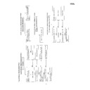 Sharp VC-MH69HM (serv.man8) Service Manual