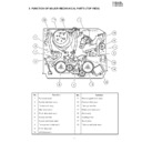 Sharp VC-MH722HM (serv.man5) Service Manual