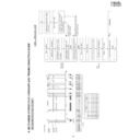 Sharp VC-MH722HM (serv.man8) Service Manual