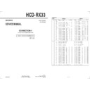 Sony HCD-RX33 (serv.man2) Service Manual