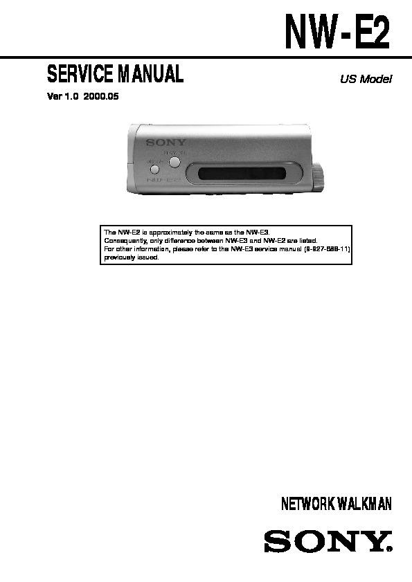 Инструкция mp3 плеера sony nw e305