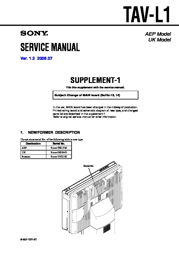 sony tav l1 integrated home theatre system service manual ebook rh sony tav l1 integrated home theatre system se
