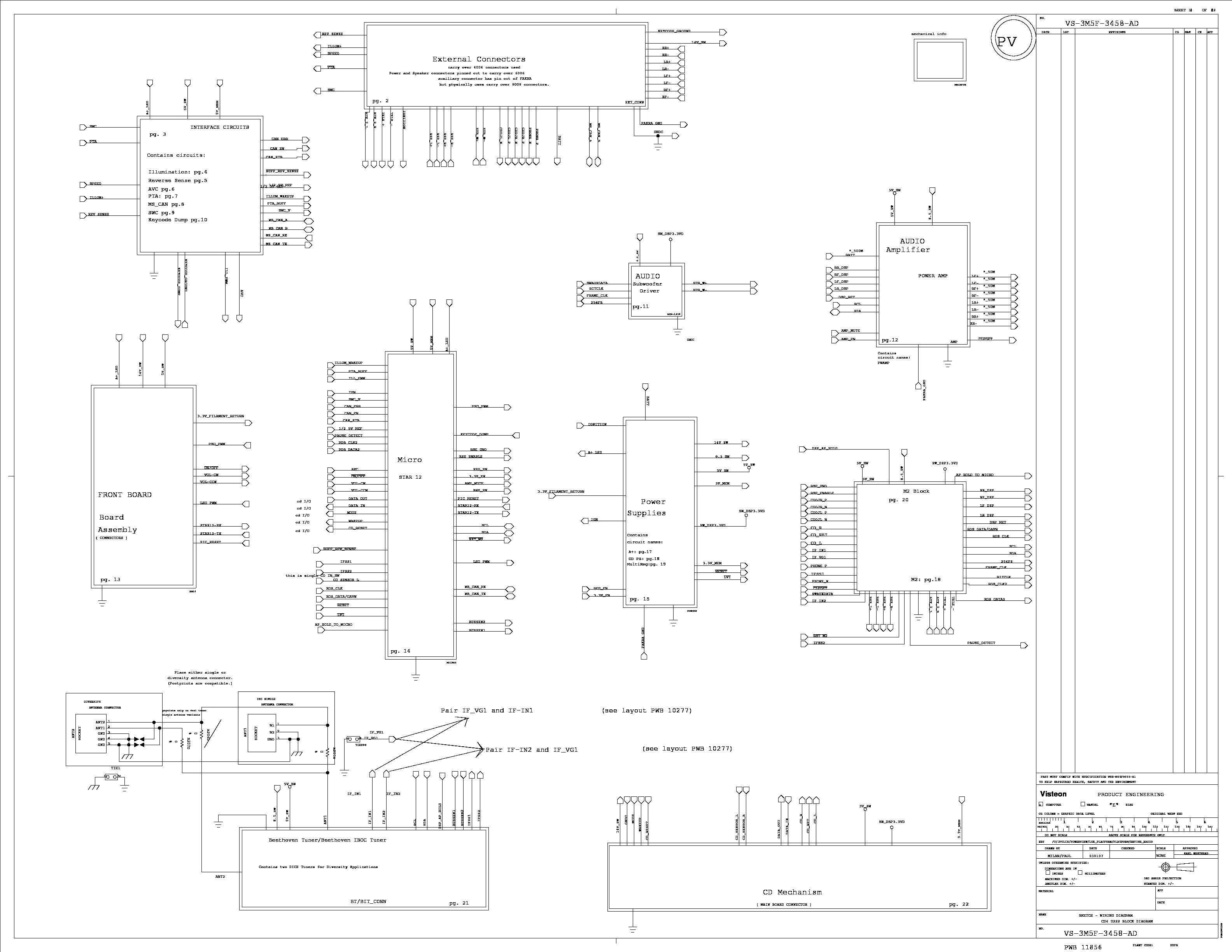 Sony Cdx 1150 Wiring Diagram Well Detailed Diagrams Car Audio Service Manuals And Schematics Repair Information Rh Servlib Com Xplod Deck Harness Colors