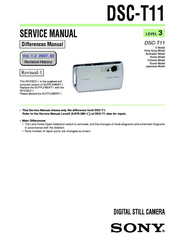Sony Dsc T1 инструкция