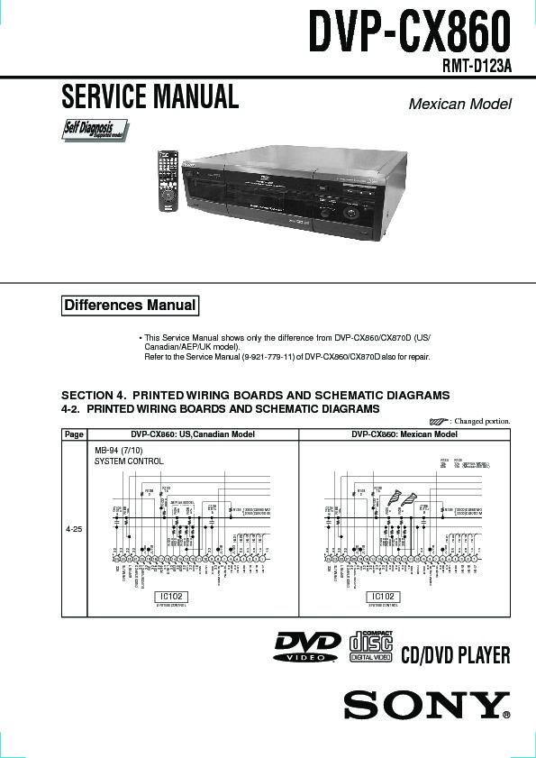 Sony Dvp Cx860 Service Manual View Online Or Download Repair Manual