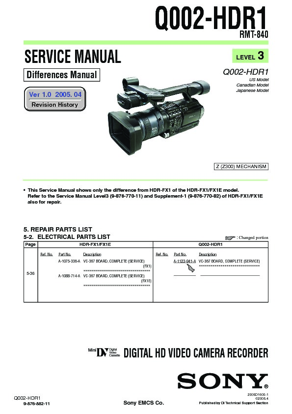 Sony hdr fx1e manual transmission. | schateslowtho. Tk.