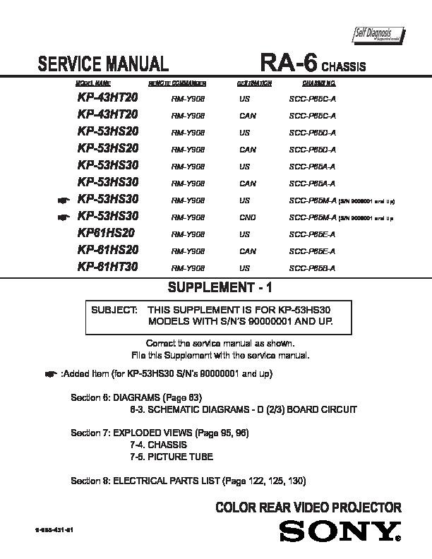 sony kp 43ht20 kp 53hs20 kp 53hs30 kp 61hs20 kp 61ht30 service rh servlib com Service ManualsOnline Repair Manuals